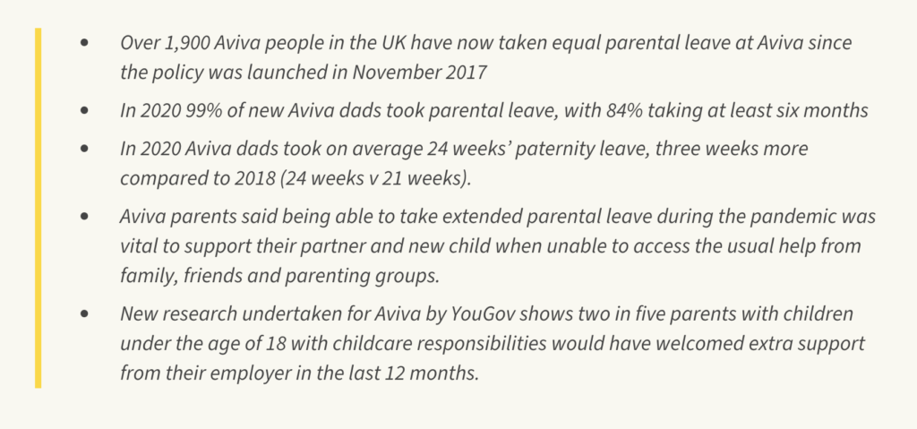 Aviva Paternity Leave Stats